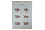 "Trigger Mechanism Chart, German (Color, 37"" High x 34"" Wide)"