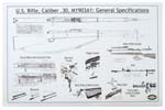 1903A1 General Specifications Poster, B/W, 22&quot; x 34&quot;