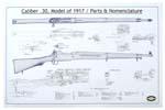 "Parts & Nomenclature Poster, B/W, 22"" x 34"""