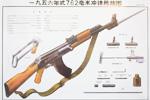 Poster Set, AK47