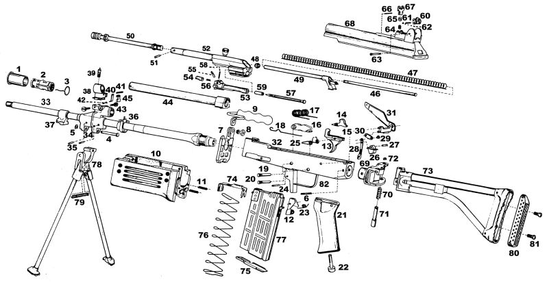 IMI GALIL SERIES AR SEMI-AUTO gun schematic
