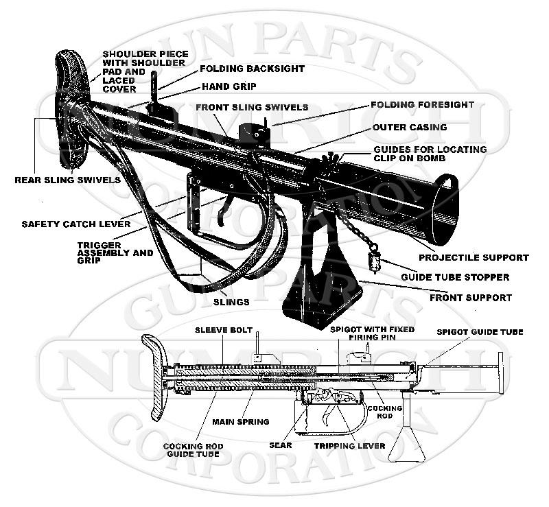 Piat PIAT gun schematic