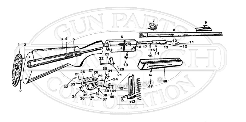Sovereign SM84 gun schematic