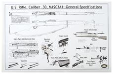 1903A1 General Specifications Poster, B/W, 22
