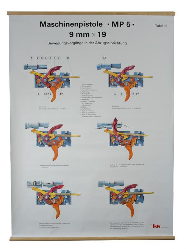 Trigger Mechanism Chart, German (Color, 37