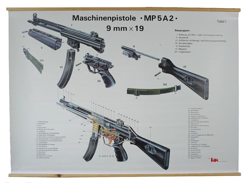 H&K MP5 Parts for Sale | Numrich
