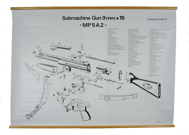 Diagram Of Hk Mp5 Diy Enthusiasts Wiring Diagrams