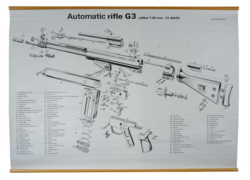 Sub Assembly Mechanism Chart, English (B&W, 37